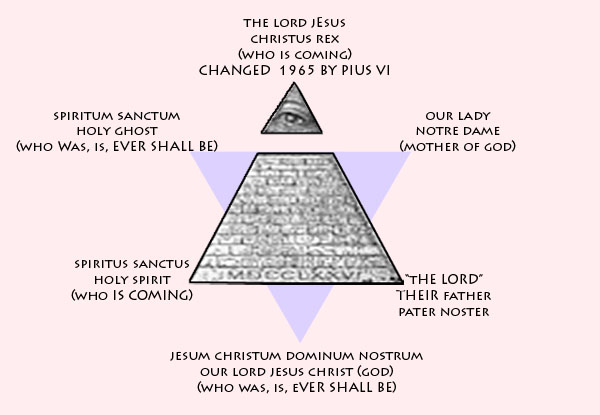 Meaning of the Star of David