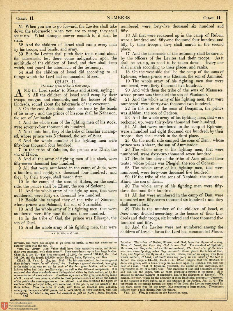 The Haydock Douay Rheims Bible page 0457