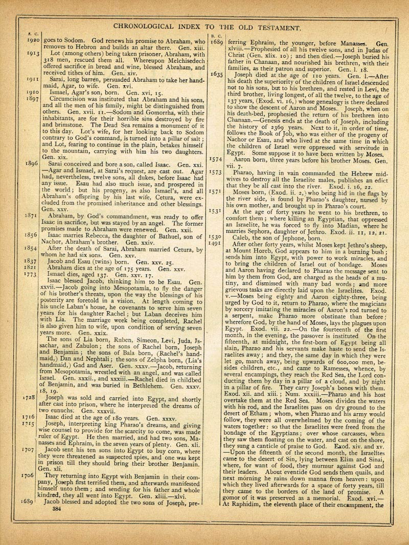 The Haydock Douay Rheims Bible page 1410
