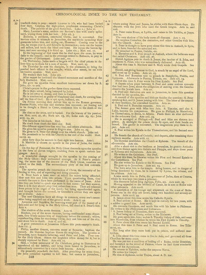 The Haydock Douay Rheims Bible page 1880