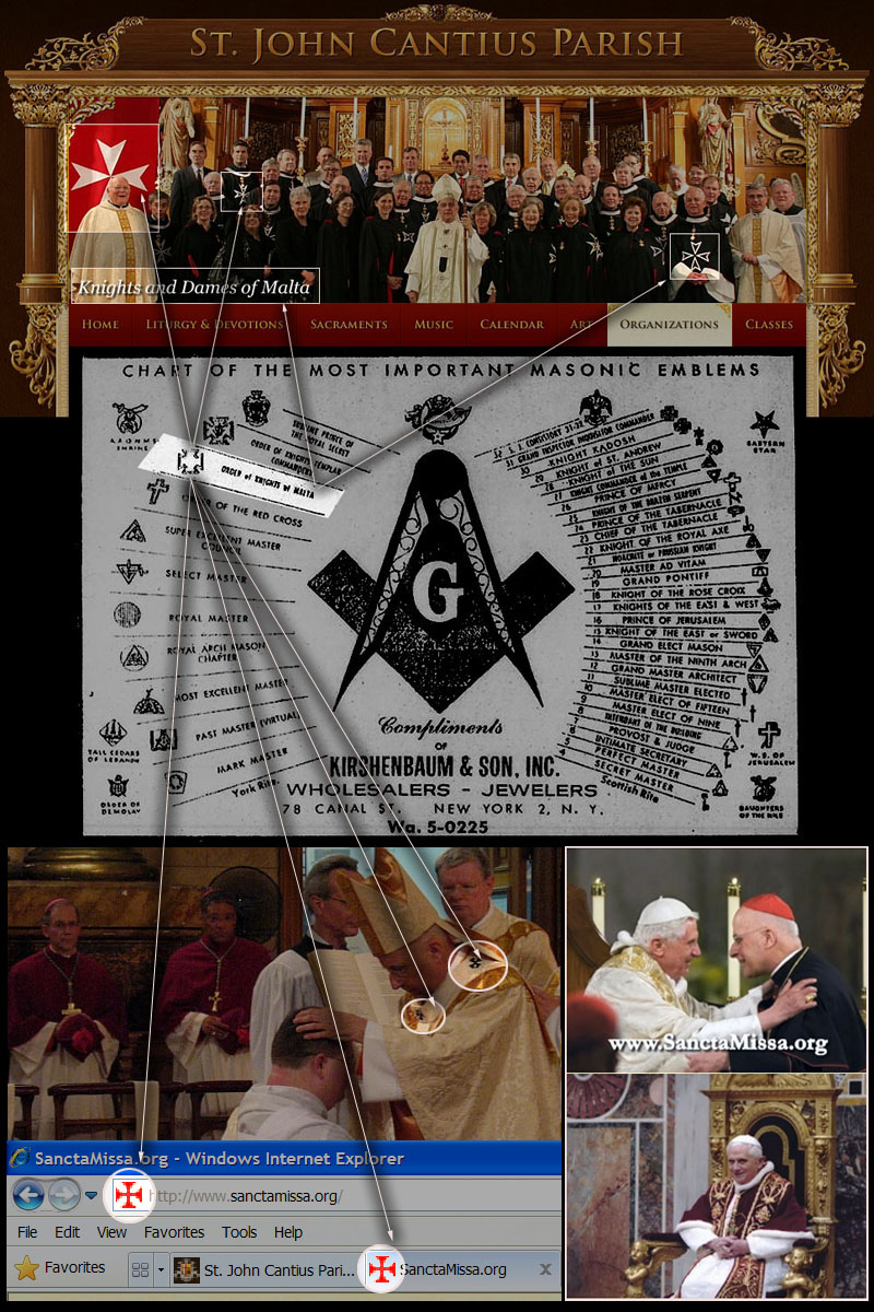 St John Cantius Chicago and the Masonic Knights of Malta